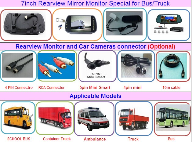 7inch Rearview Mirror Monitor MP5 Bluetooth USB,SD Special for Bus Truck,Cane